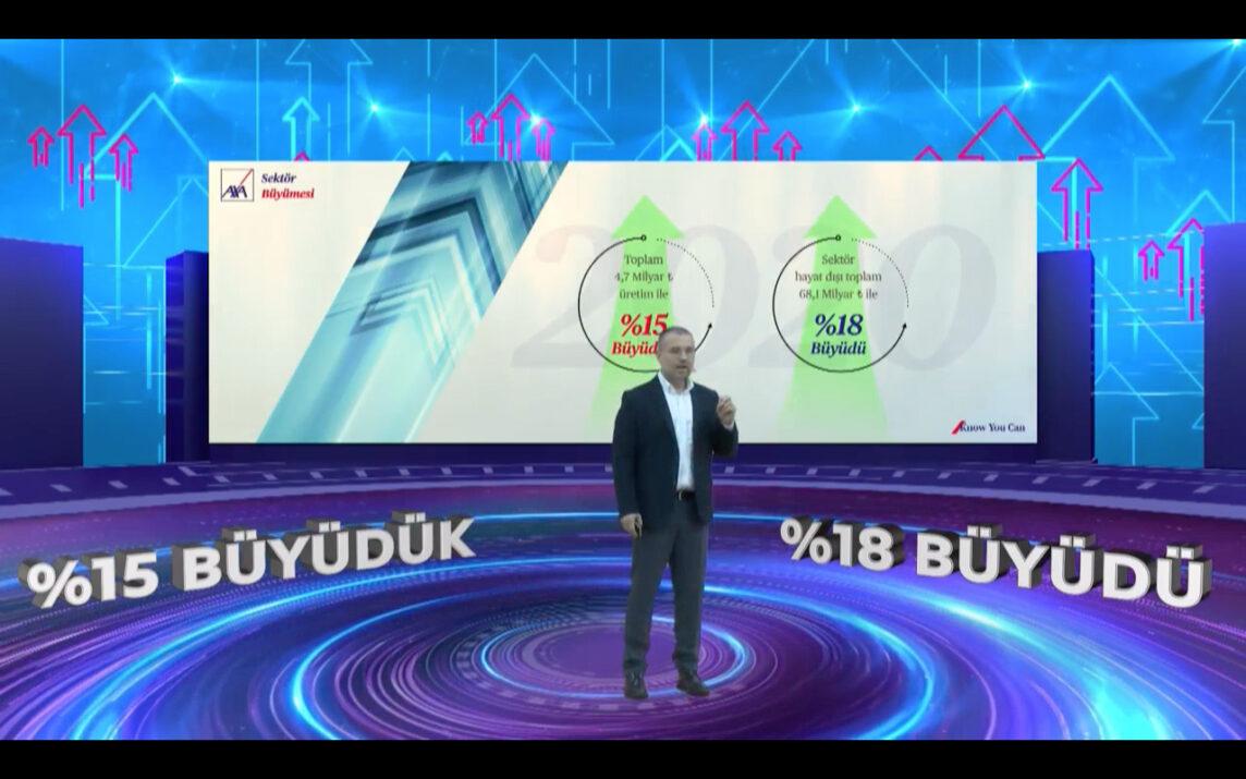 2021 AXA Sigorta Dijital Acenteler Toplantısı